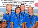 Sensationelles Teilnehmerfeld bei der 2. UEC Cross Country Jugend EM