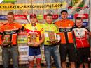 Kristian Hynek dominiert überlegen die Zillertal Bike Challenge